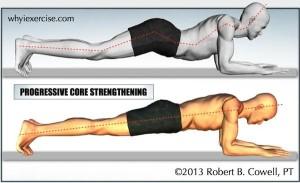 Core-Strength