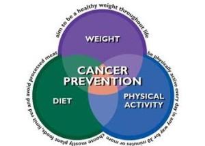 cancer prevention