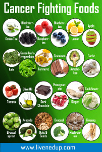 Cancer-Fighting-Foods-2